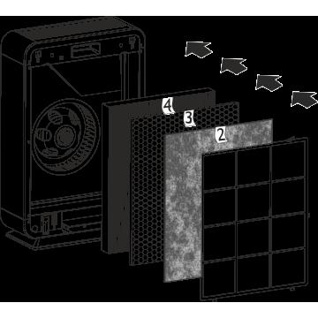 Filtry do oczyszczacza powietrza Lavender 2041 BLAUPUNKT filtr HEPA