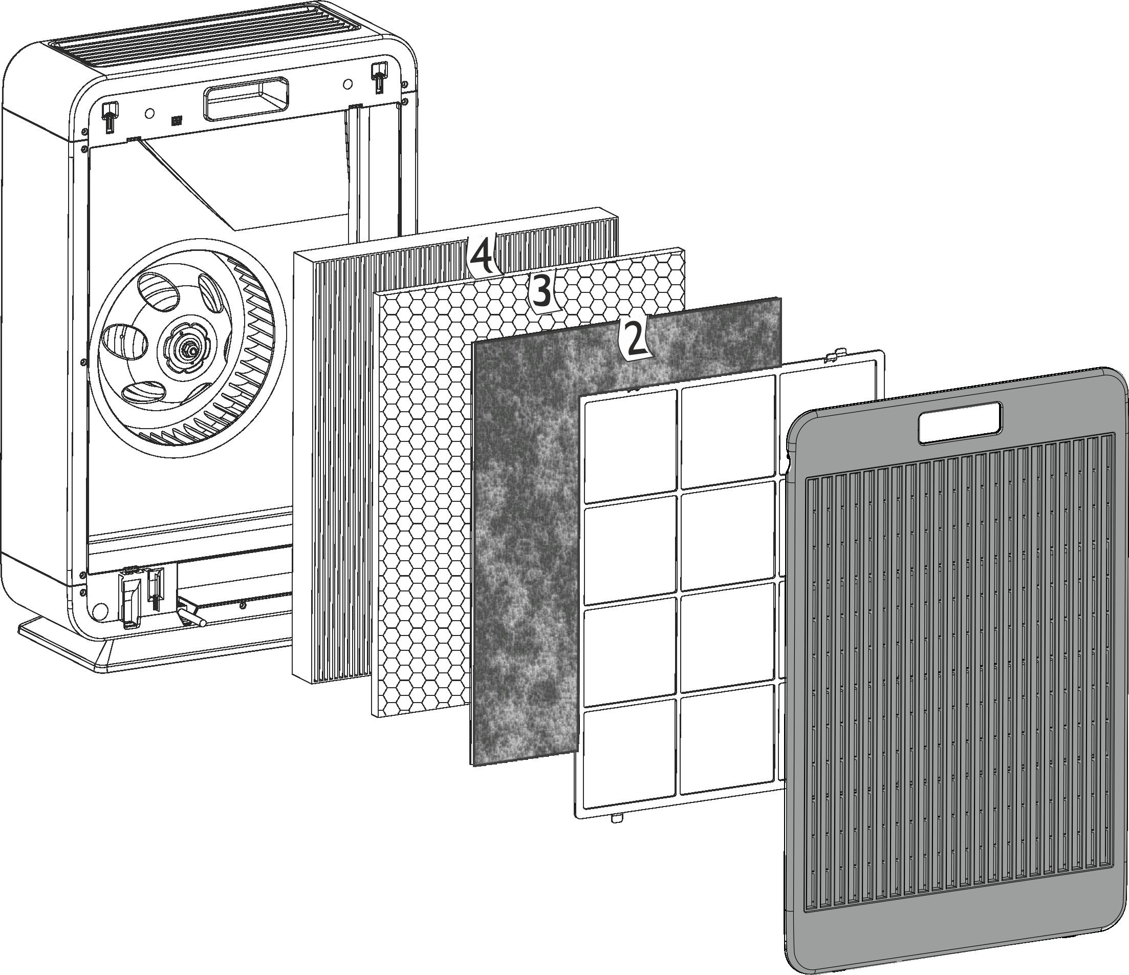 Filtry do oczyszczacza powietrza LAVENDER 2041 BLAUPUNKT HEPA zestaw filtrów hepa